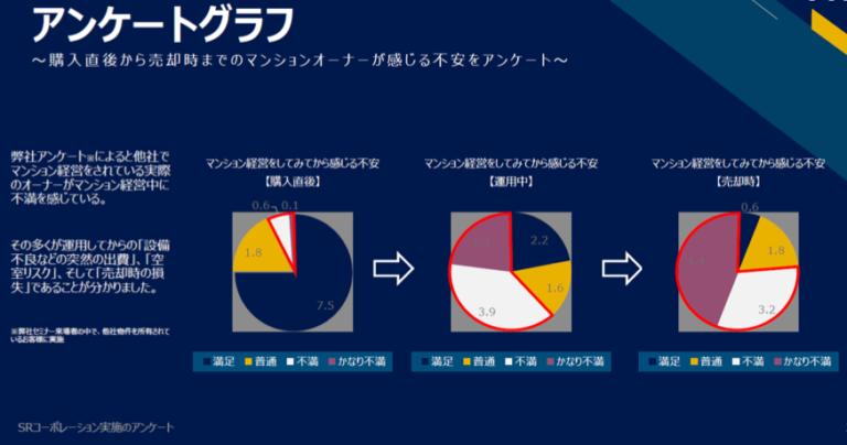 %e3%82%bb%e3%82%ab%e3%83%b3%e3%83%89%e3%82%aa%e3%83%94%e3%83%8b%e3%82%aa%e3%83%b3%e3%82%a2%e3%83%b3%e3%82%b1%e3%83%bc%e3%83%88%e7%94%bb%e5%83%8f